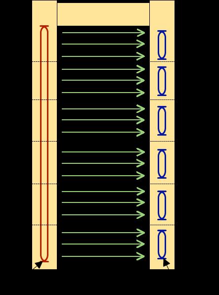 Металлодетектор с 6 зонами обнаружения