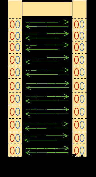 Металлодетектор с 33 зонами обнаружения