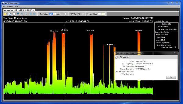 ANDRE-Data-Logging-jpg_1579768995.jpg