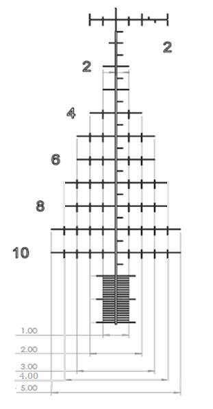 Размеры нижнец прицельной сетки Bushnell G-серии