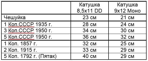 test-katushek-Garrett-tabl-1jpg_1571665718.jpg