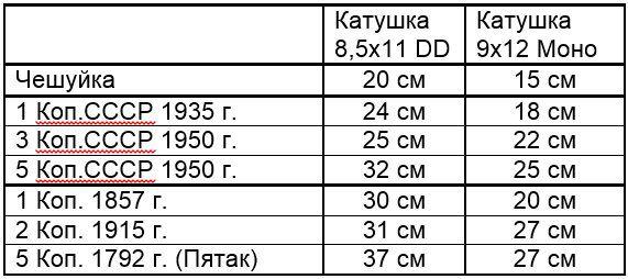 test-katushek-Garrett-tabl-2jpg_1571665743.jpg