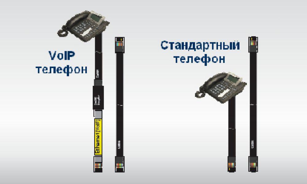 «Расключение VoIP кабеля и использование TALAN VoIP Adapter»