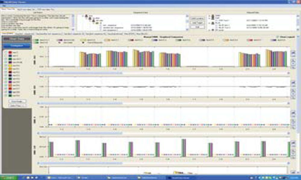 Анализ и сравнение результатов тестов TALAN, построение отчетов